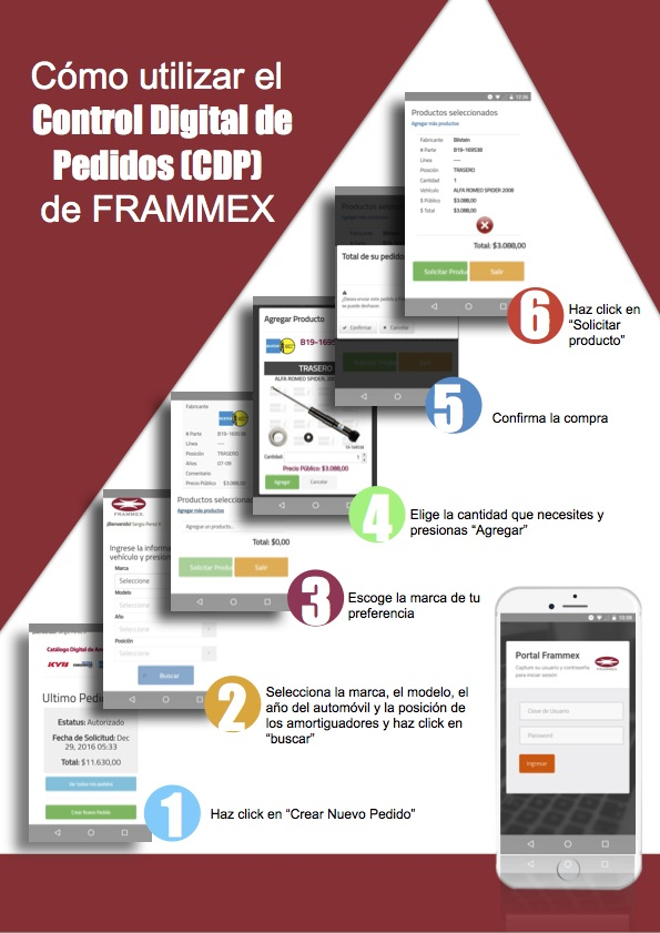 Guía de uso App CDP Frammex